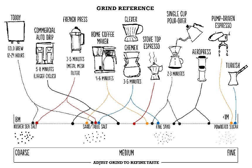 Grind-illustration-transparent3